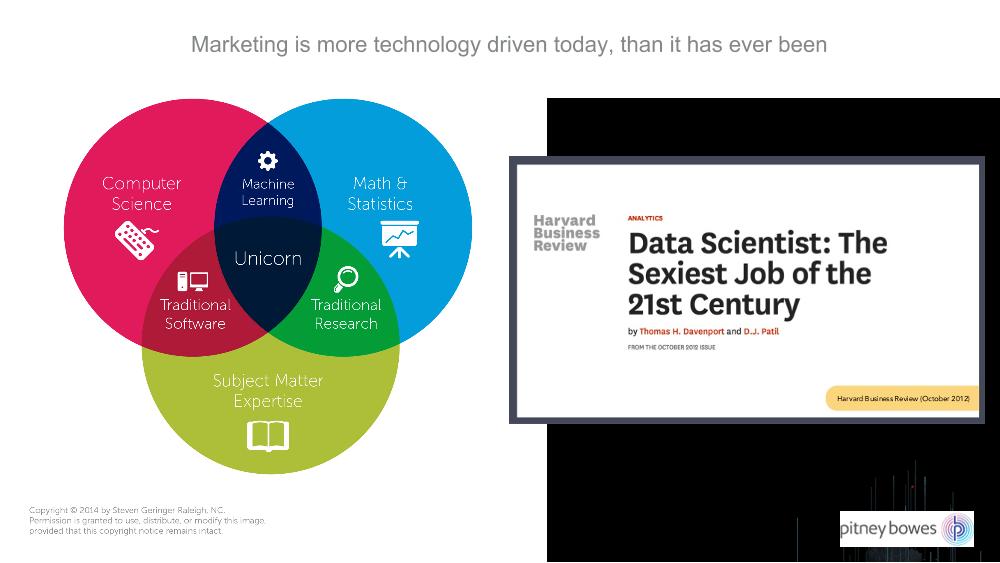 /【T112017-人本数据和智能分会场】位置智能在零售市场的科学和应用-8
