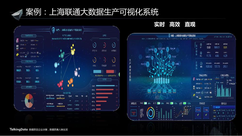/【T112017-共创数据经济分会场】云数聚-云上大数据解决方案-10