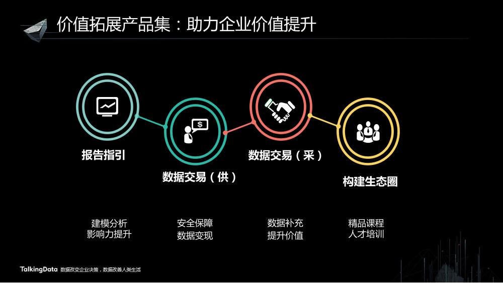 /【T112017-共创数据经济分会场】云数聚-云上大数据解决方案-13