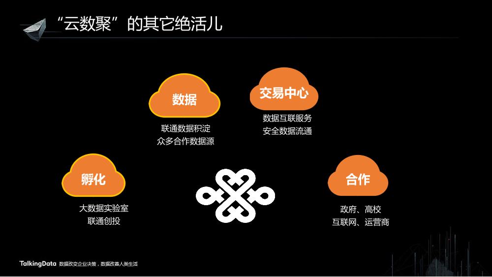 /【T112017-共创数据经济分会场】云数聚-云上大数据解决方案-17