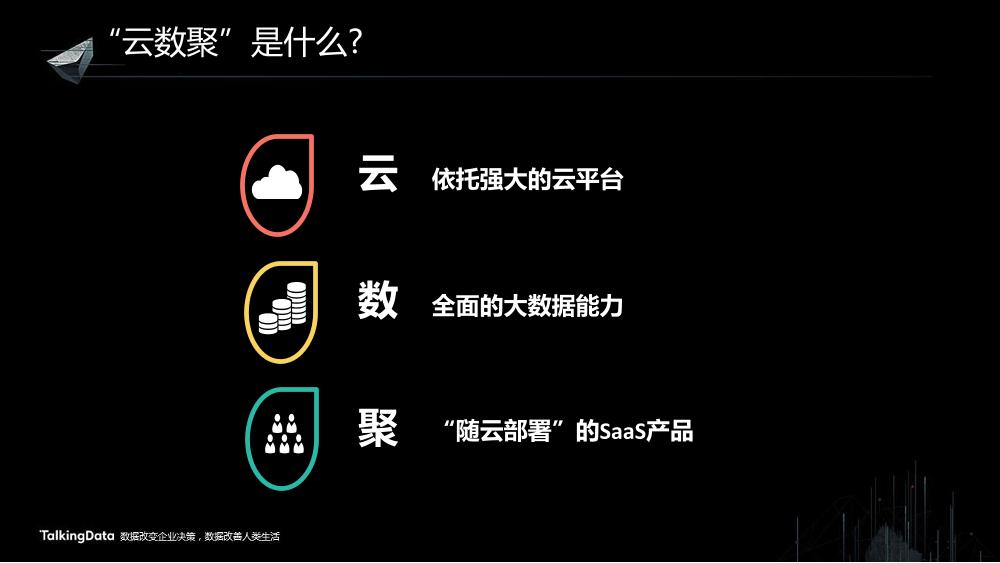 /【T112017-共创数据经济分会场】云数聚-云上大数据解决方案-3
