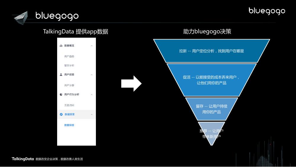 /【T112017-共创数据经济分会场】大数据在共享出行的应用-23