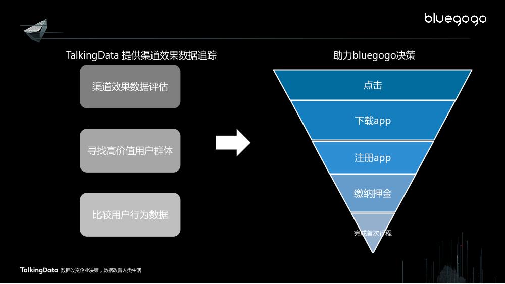 /【T112017-共创数据经济分会场】大数据在共享出行的应用-24
