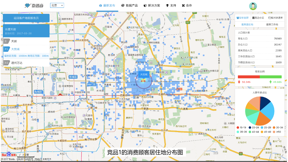 /【T112017-共创数据经济分会场】大数据在商业地产中的应用分享-19