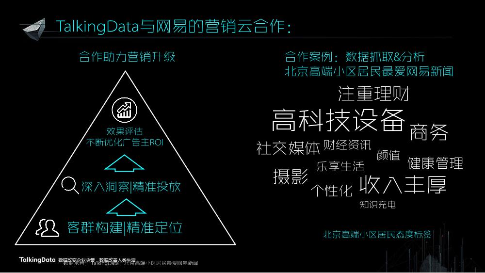 /【T112017-共创数据经济分会场】数据助力内容消费升级-13