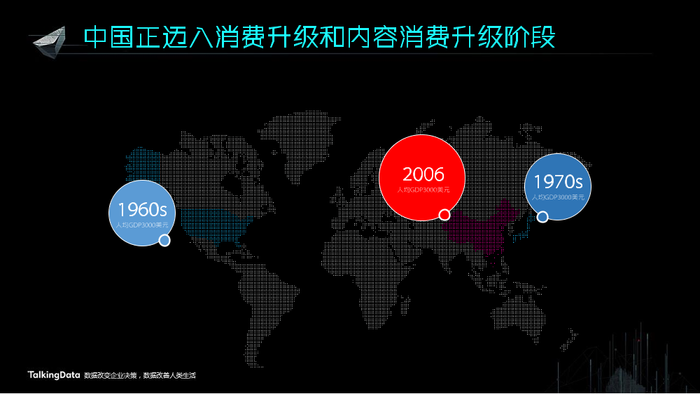 /【T112017-共创数据经济分会场】数据助力内容消费升级-2