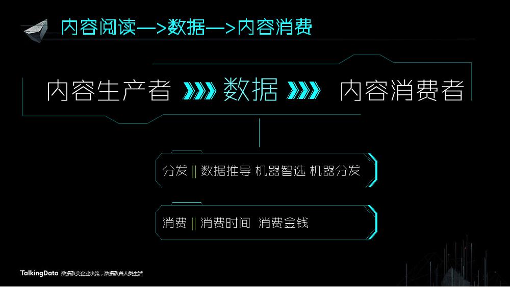 /【T112017-共创数据经济分会场】数据助力内容消费升级-4