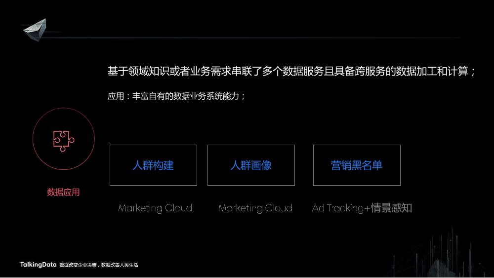 /【T112017-共创数据经济分会场】智能数据平台解决方案-29