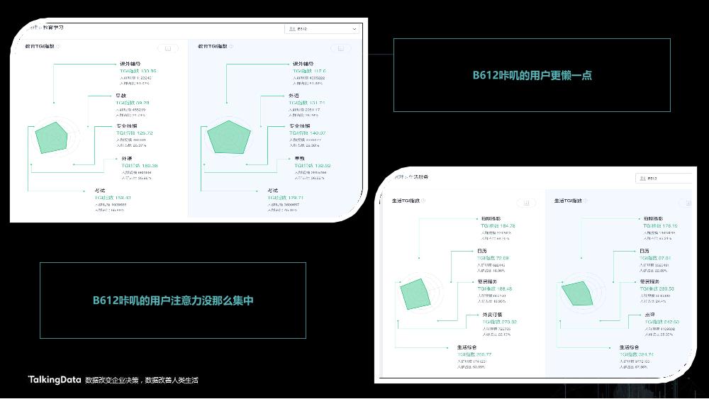 /【T112017-共创数据经济分会场】营销-让咔叽影响年轻人-10