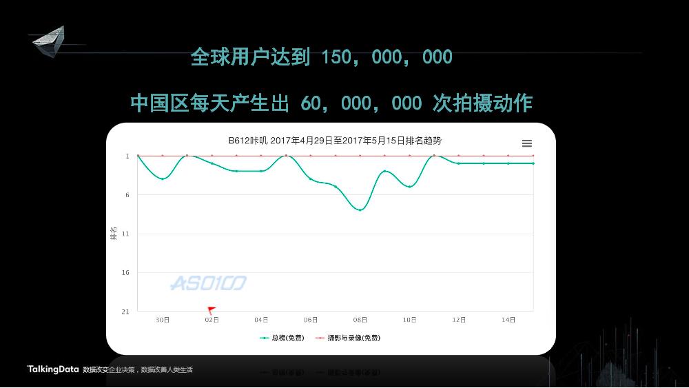 /【T112017-共创数据经济分会场】营销-让咔叽影响年轻人-4