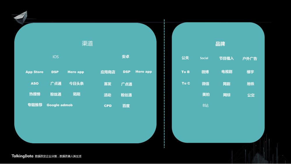 /【T112017-共创数据经济分会场】营销-让咔叽影响年轻人-5