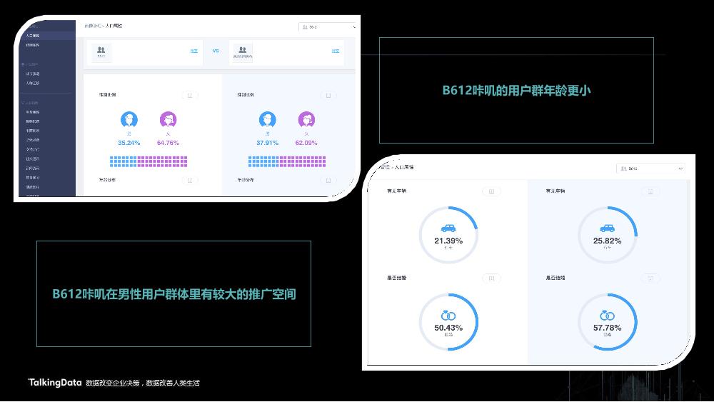 /【T112017-共创数据经济分会场】营销-让咔叽影响年轻人-6