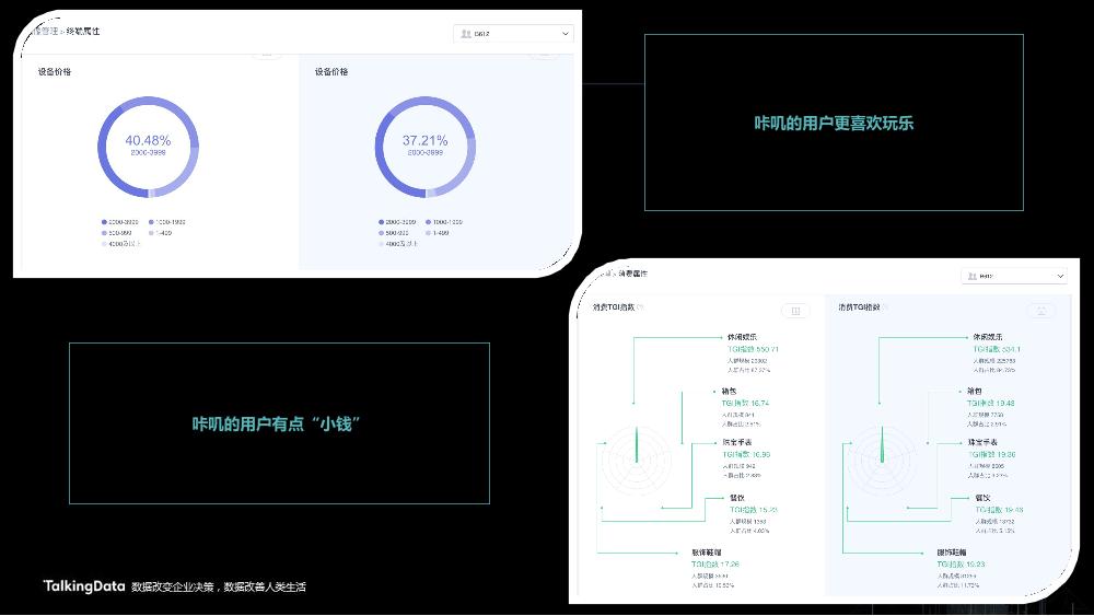 /【T112017-共创数据经济分会场】营销-让咔叽影响年轻人-8