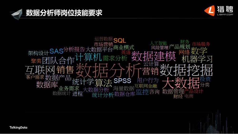/【T112017-教育生态与人才培养分会场】大数据行业人才生态现状-16