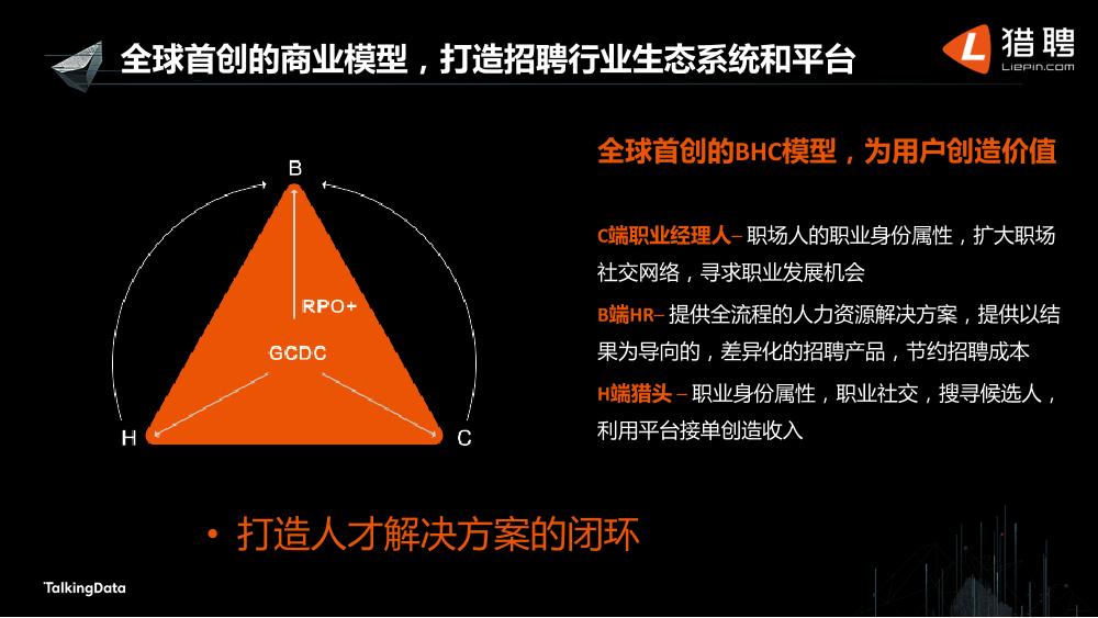 /【T112017-教育生态与人才培养分会场】大数据行业人才生态现状-5
