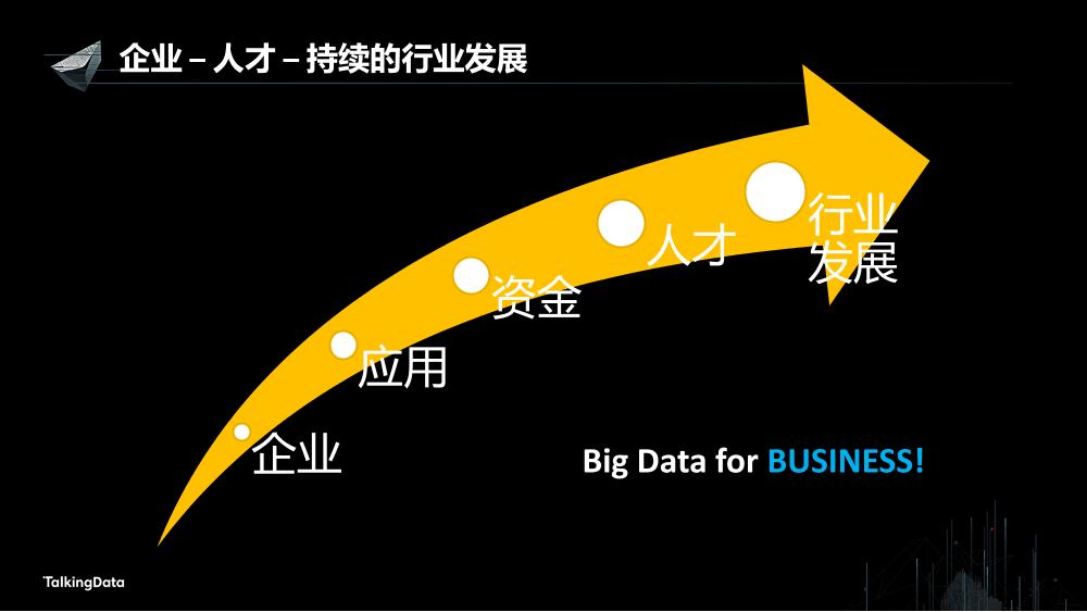 /【T112017-教育生态与人才培养分会场】数据应用竞赛推动行业发展和地区交流-7