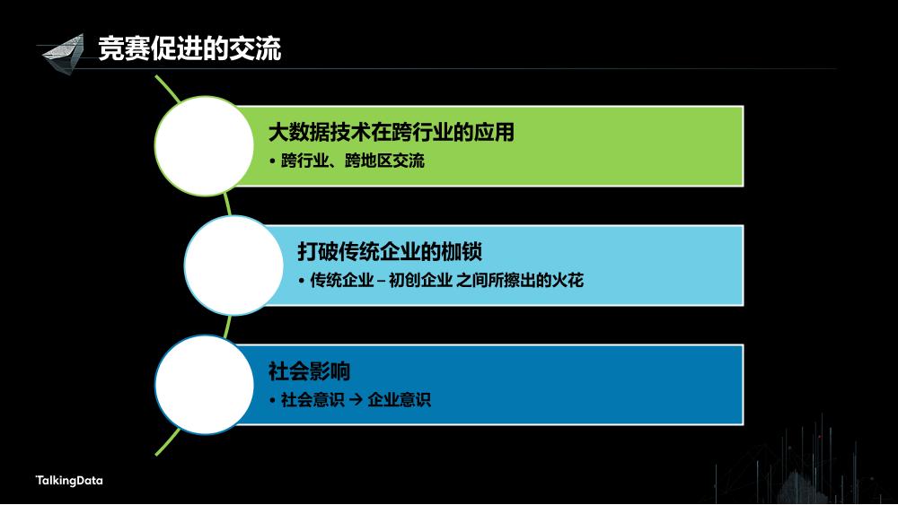 /【T112017-教育生态与人才培养分会场】数据应用竞赛推动行业发展和地区交流-8