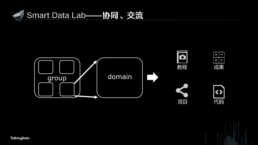 /【T112017-教育生态与人才培养分会场】OpenDataOpenValue-数据科学合作研究平台的探索与实践-10