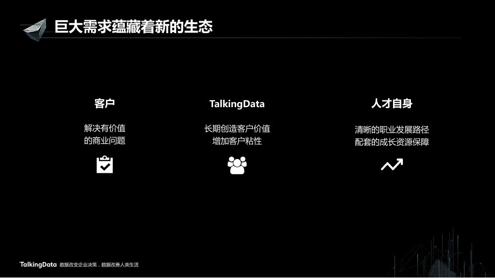/【T112017-教育生态与人才培养分会场】TalkingData的人才教育生态-5