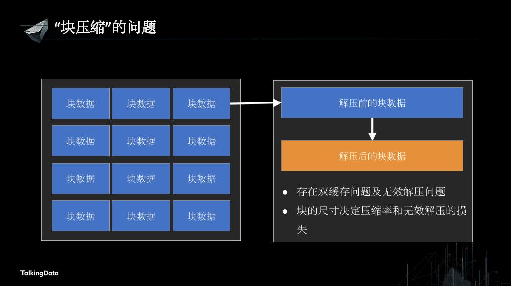 /【T112017-数据工程和技术分会场】使用TerarkDB提升MySQL性能和压缩率-6