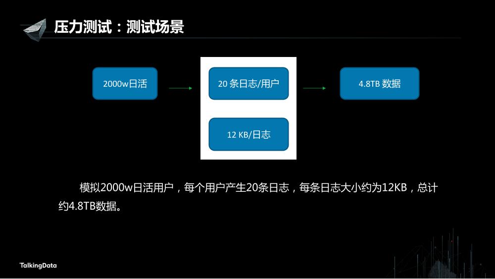 /【T112017-数据工程和技术分会场】基于内存的分布式计算实践-22