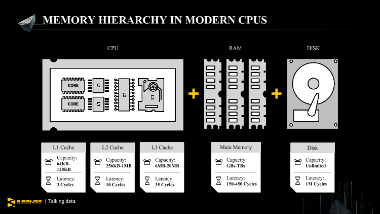 /【T112017-数据工程和技术分会场】物联网和人工智能领域内置芯片分析的意外之旅-8