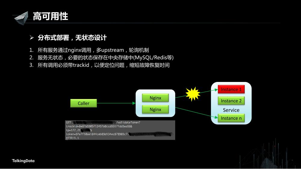 /【T112017-数据工程和技术分会场】高可用数据服务交易系统架构实践-12
