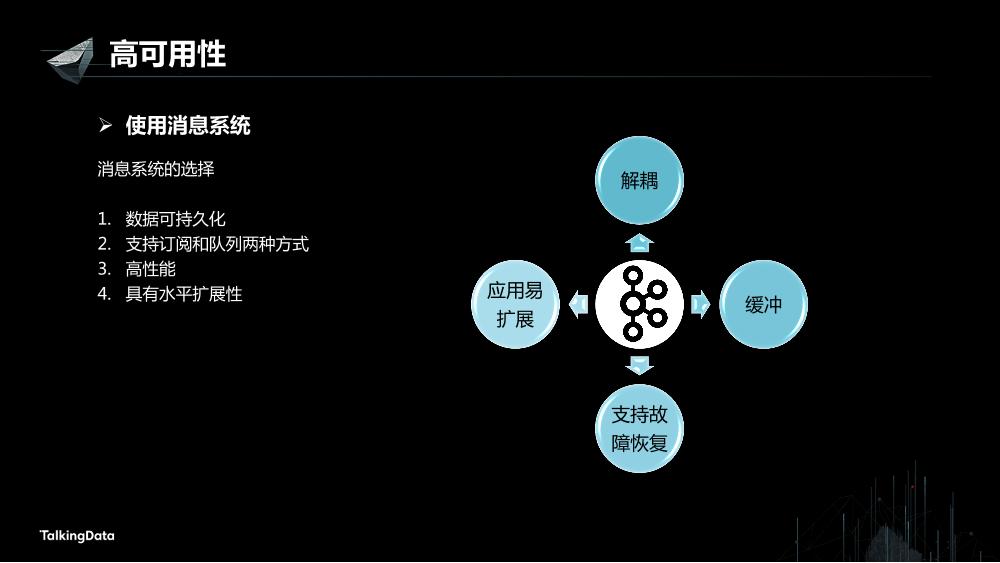 /【T112017-数据工程和技术分会场】高可用数据服务交易系统架构实践-15