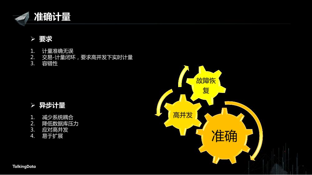 /【T112017-数据工程和技术分会场】高可用数据服务交易系统架构实践-6