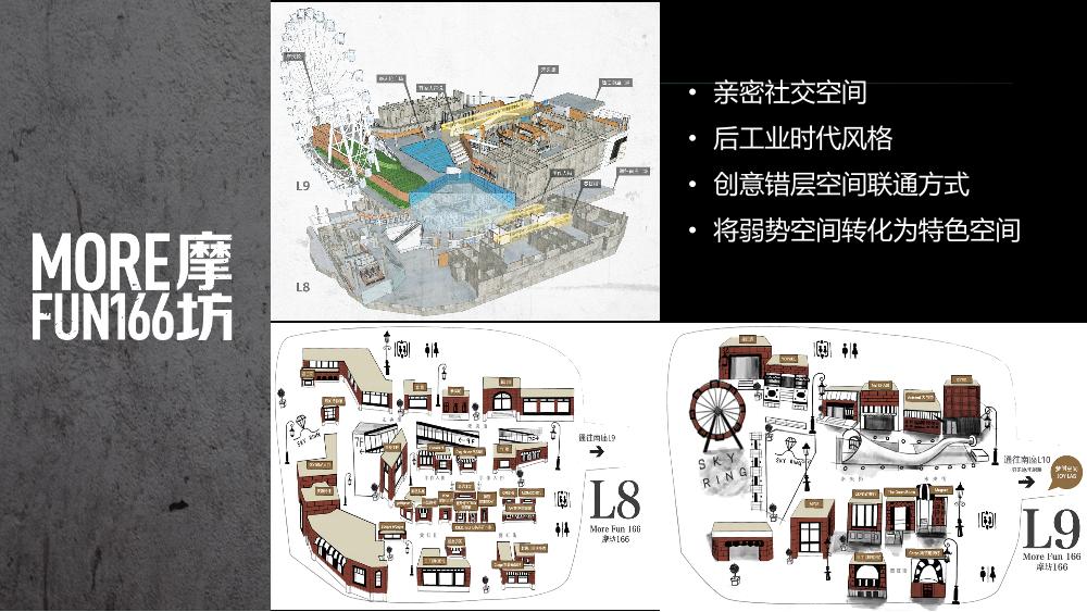 /【T112017-新消费分会场】上海大悦城智慧商业思考与实践-11
