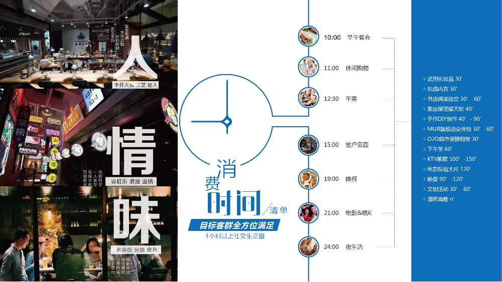 /【T112017-新消费分会场】上海大悦城智慧商业思考与实践-13