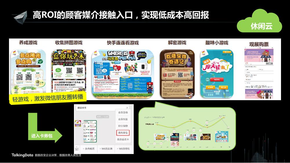 /【T112017-新消费分会场】上海大悦城智慧商业思考与实践-29