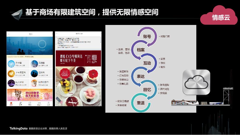 /【T112017-新消费分会场】上海大悦城智慧商业思考与实践-30