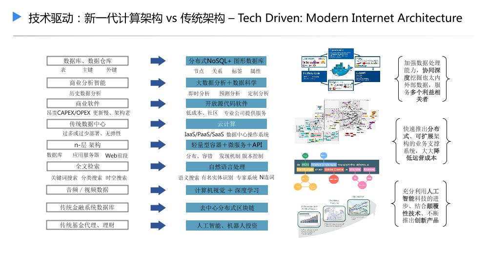 /【T112017-新消费分会场】传统行业的升级和创新-11