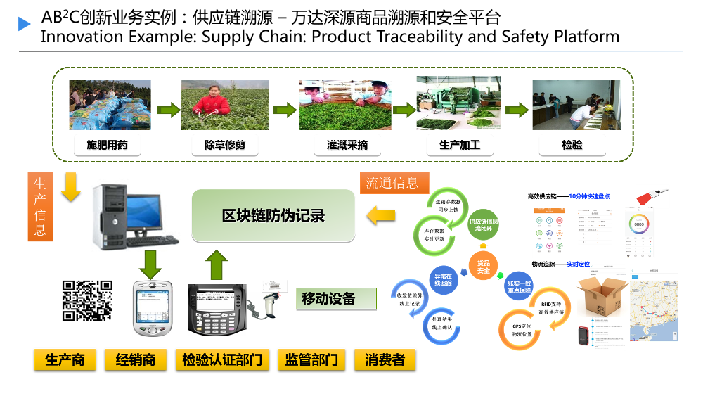 /【T112017-新消费分会场】传统行业的升级和创新-15