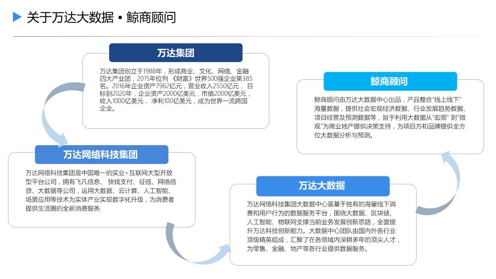 /【T112017-新消费分会场】传统行业的升级和创新-2