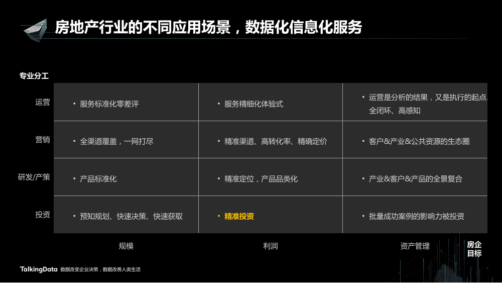 /【T112017-新消费分会场】向下的力量-13