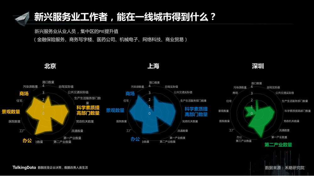 /【T112017-新消费分会场】向下的力量-14