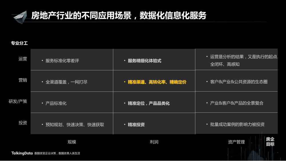 /【T112017-新消费分会场】向下的力量-4