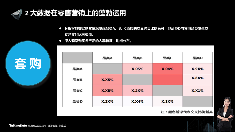 /【T112017-新消费分会场】大数据在工业4路上的蓬勃发展-12