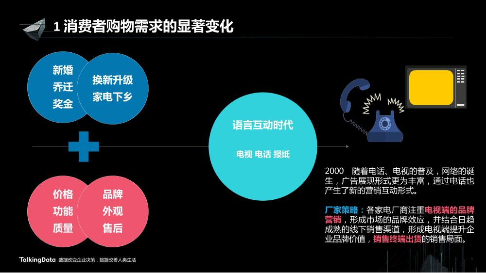 /【T112017-新消费分会场】大数据在工业4路上的蓬勃发展-4