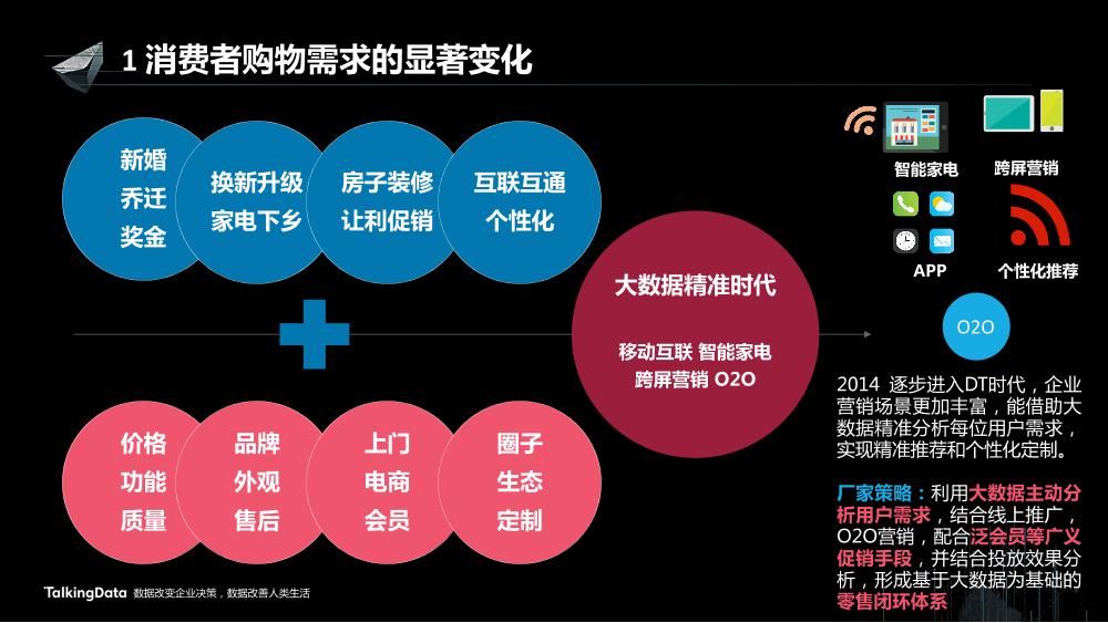 /【T112017-新消费分会场】大数据在工业4路上的蓬勃发展-6
