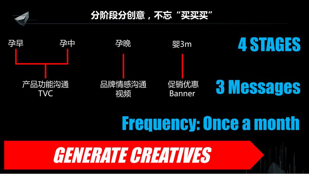 /【T112017-新消费分会场】大数据形态下的媒体新革命-10