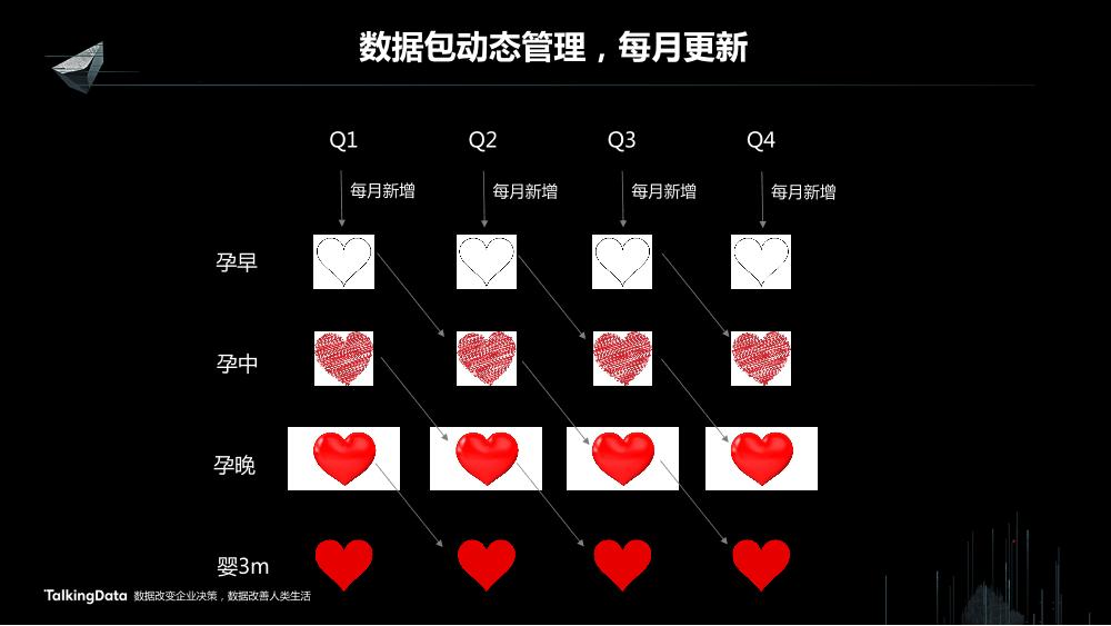 /【T112017-新消费分会场】大数据形态下的媒体新革命-11