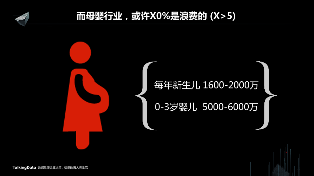 /【T112017-新消费分会场】大数据形态下的媒体新革命-4