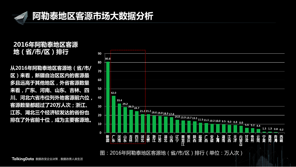 /【T112017-新消费分会场】大数据视角下的特色小镇-25