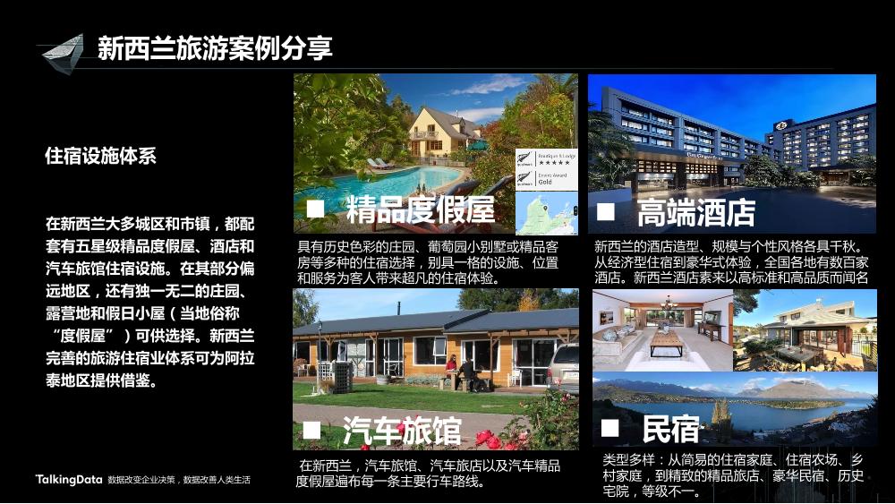 /【T112017-新消费分会场】大数据视角下的特色小镇-32