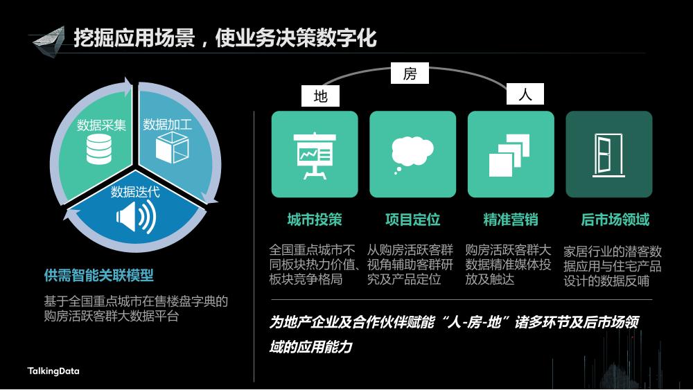 /【T112017-新消费分会场】持续变革的地产行业大数据征途-11
