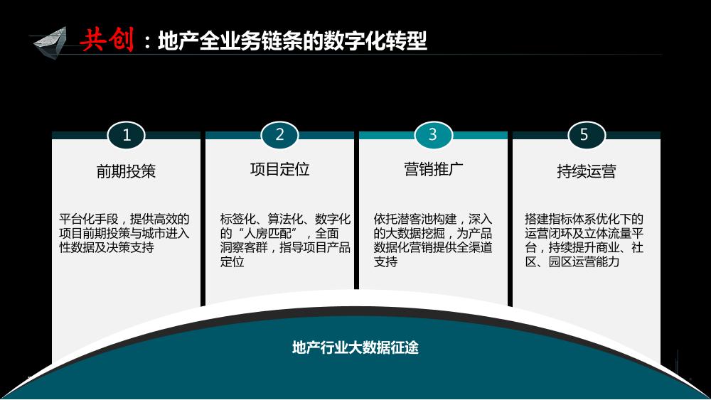 /【T112017-新消费分会场】持续变革的地产行业大数据征途-14