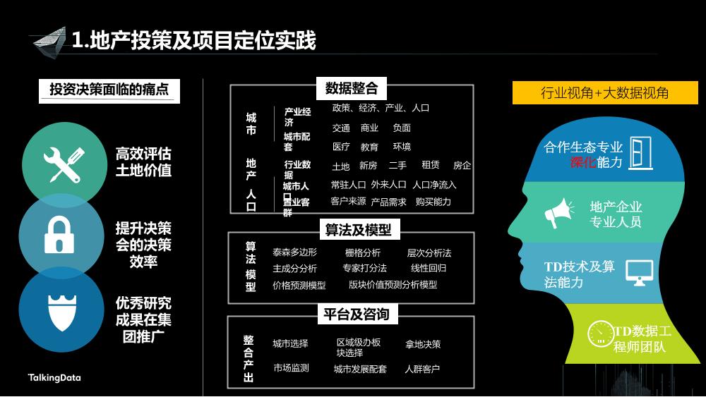 /【T112017-新消费分会场】持续变革的地产行业大数据征途-15